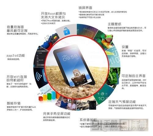 小米联合创始人洪锋:解读小米生态圈