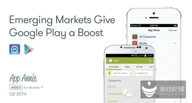 App Annie 2014Q2报告:新兴市场推动Google Play爆发式增长