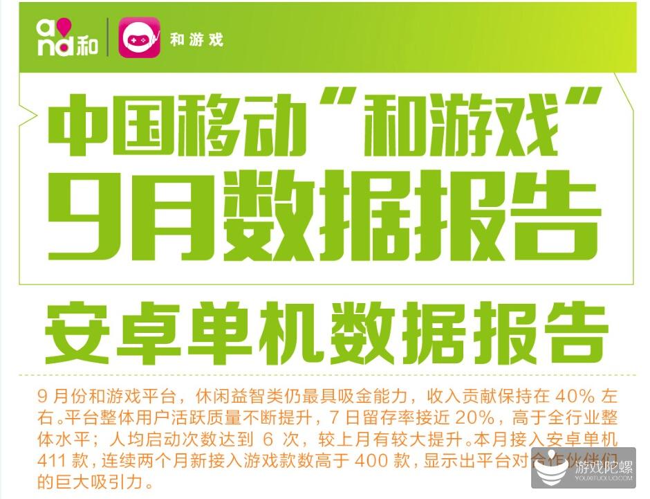 """中国移动""""和游戏""""9月份手游数据分析报告(单机+网游)"""