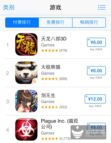 iOS榜单观察:《天龙八部3D》上线24小时内冲击付费榜第一