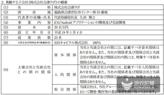 日本因特瑞思收购会津实验室 强化APP开发