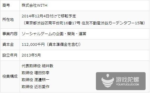 日本手游公司Cygames收购WITH,如虎添翼