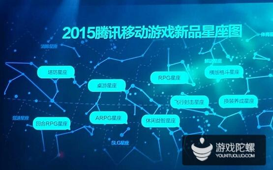 腾讯今日发布11款手游新品 细分品类布局决定未来