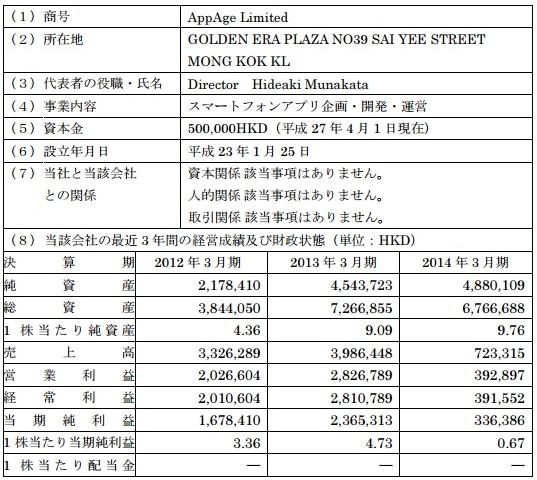 日本一游戏开发公司成立越南事业部  加速海外布局