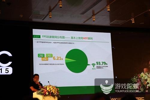 360冯燃解读行业绿皮书:游戏细分领域涨幅显著 wifi用户达93.97%
