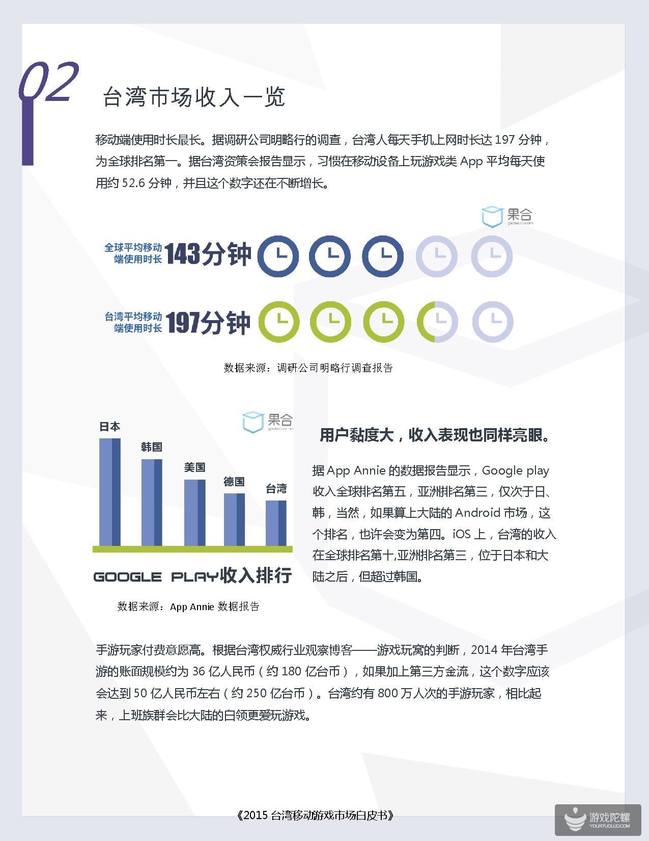 2015台湾移动市场白皮书_页面_03