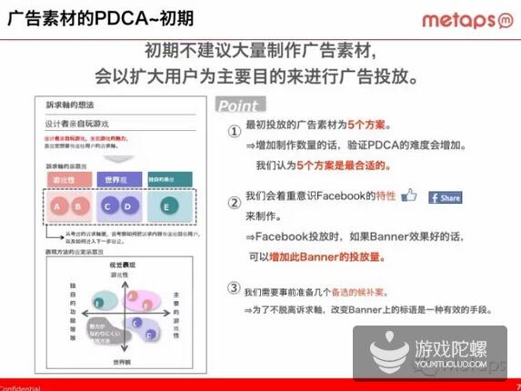 干货:如何使用Facebook进行手游海外推广?
