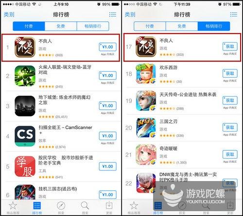 动漫IP手游《不良人》iOS平台上线大获成功