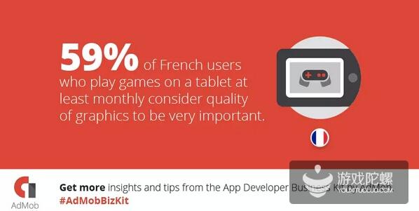 平板电脑游戏玩家更注重画质和跨设备功能
