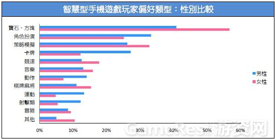 2015台湾游戏市场春季大调查38