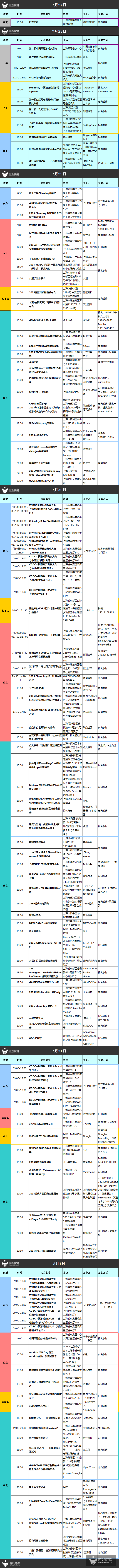 2015 China Joy 跑会指南 | 游戏陀螺(实时更新中...)
