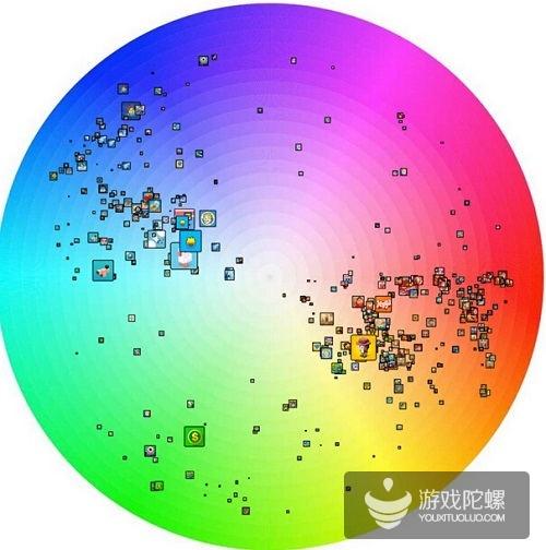 排行榜前200位iOS游戏图标颜色分布图