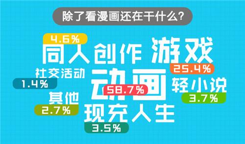 七日留存超60%  bilibili首款乙女手游《梦100》9月10日开放测试