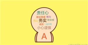 日本手游玩家人格画像:喜欢扎堆 高难度玩法提高留存率