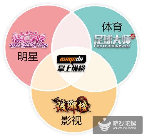 小说影视游戏联动 《琅琊榜》手游双平台3日下载量破百万