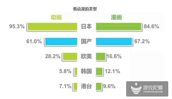 2015年中国网络文学IP价值研究报告:网文读者46%玩手游,65%会付费