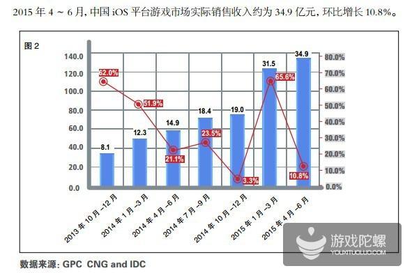 《率土之滨》次留达48.5%  网易两年前看准SLG市场