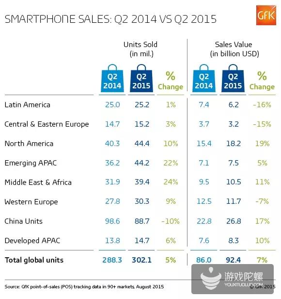 为什么小米、魅族等厂商都要抢占印度手机市场?