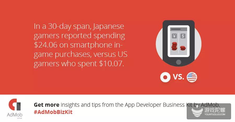 日本游戏市场:玩家30天内购达24.06美元 比美国、中国玩家更土豪