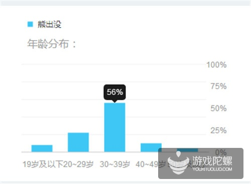 日漫PK国漫,谁在手游领域产生的IP效益更大?