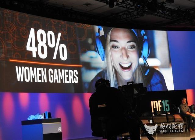 美国调查数据:近半数成年人玩游戏,仅10%自认为游戏玩家