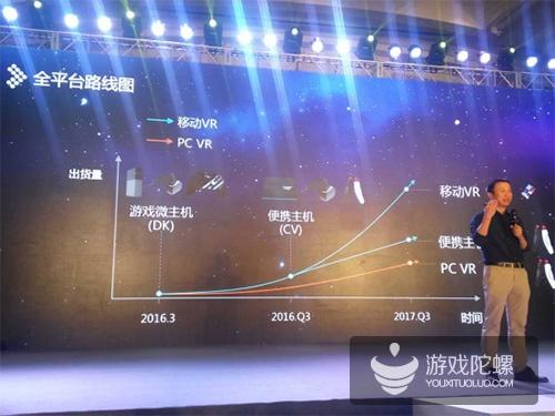 腾讯VR大战略曝光:设备、生态、SDK、商业分成、开发者分级及支持计划