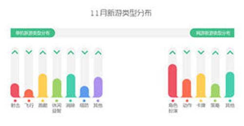 360手游11月指数:精品IP集聚爆发