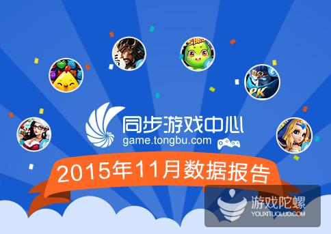 同步游戏中心11月数据报告:体育游戏势头强劲 新游难入榜单