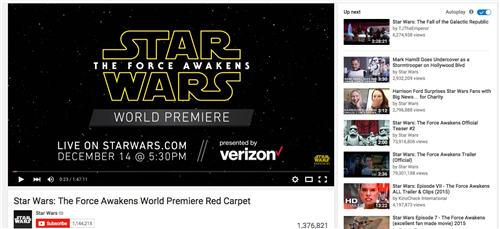 《星球大战:原力觉醒》北美首映礼在youtube上的人气直播