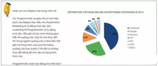 2016年越南数字营销趋势:92%信任别人推荐,影响者效果最好