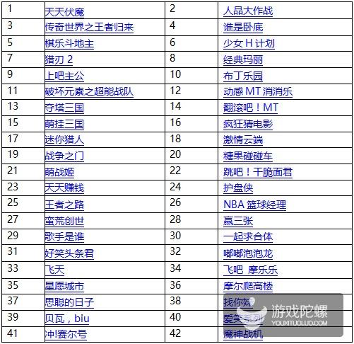 金鹏奖首批H5游戏参评名单出炉