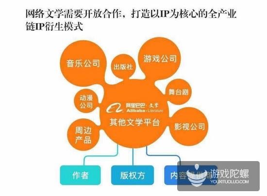 """3 阿里文学宣布""""光合计划"""":将力推1000部中短篇网络小说"""