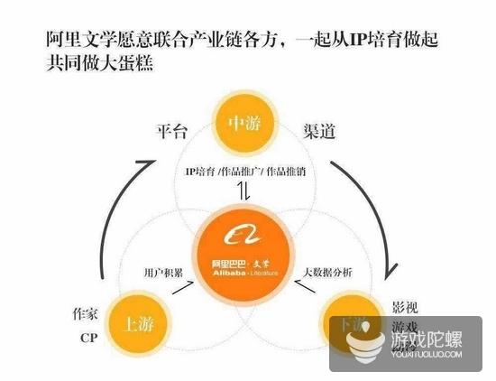 """4 阿里文学宣布""""光合计划"""":将力推1000部中短篇网络小说"""