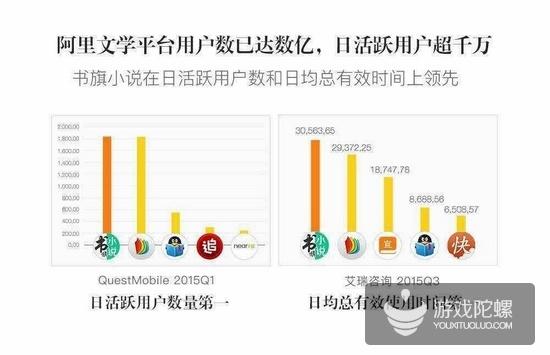 """6 阿里文学宣布""""光合计划"""":将力推1000部中短篇网络小说"""