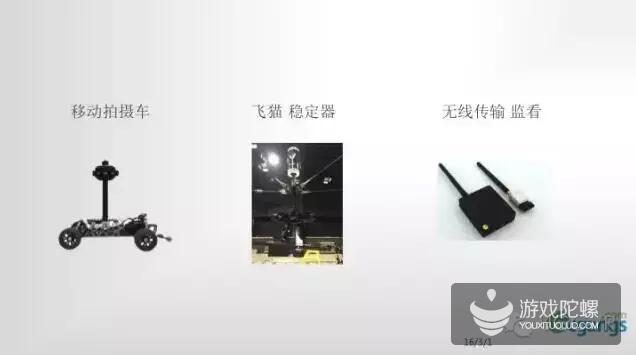 强氧科技CTO赵旭鹏:360°全景视频标准首度揭秘
