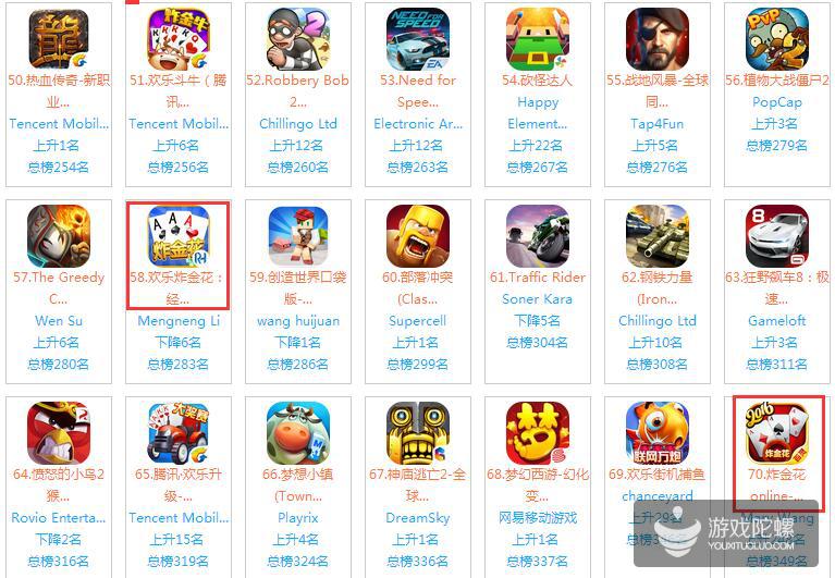 为什么最近iOS榜单这么乱?有些你不知道的事发生了