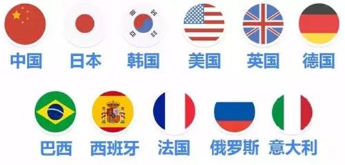 11国移动应用市场解读:巴、中、俄、美多土豪 付费用户超50%