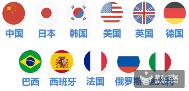 11国移动应用市场解读:你的用户为什么流失?