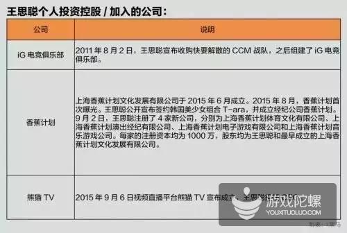 王思聪抢占网红、电竞、直播三大风口,能否超越王健林?