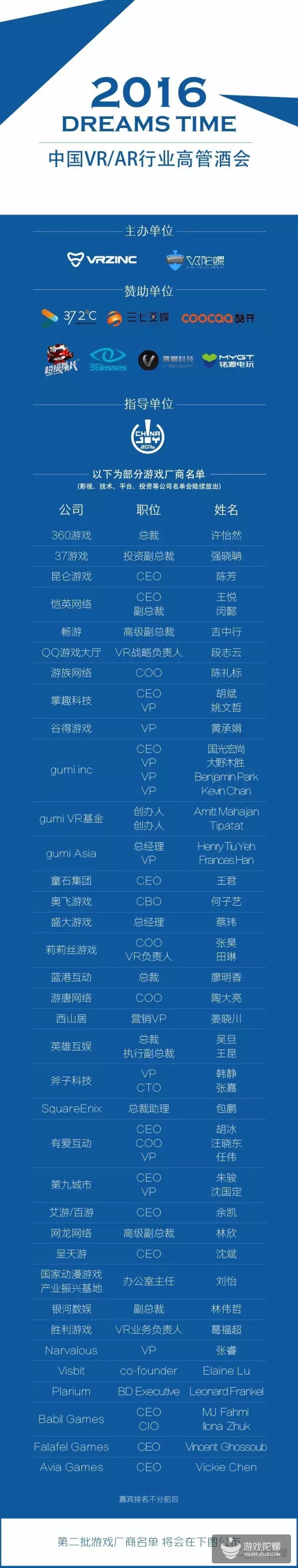 ChinaJoy期间最不容错过的VR酒会:国内外百余家知名VR、游戏公司高管出席