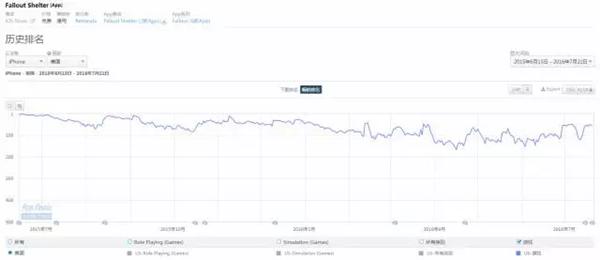 任天堂股票下跌12.61%,《Pokemon Go》热情消退?