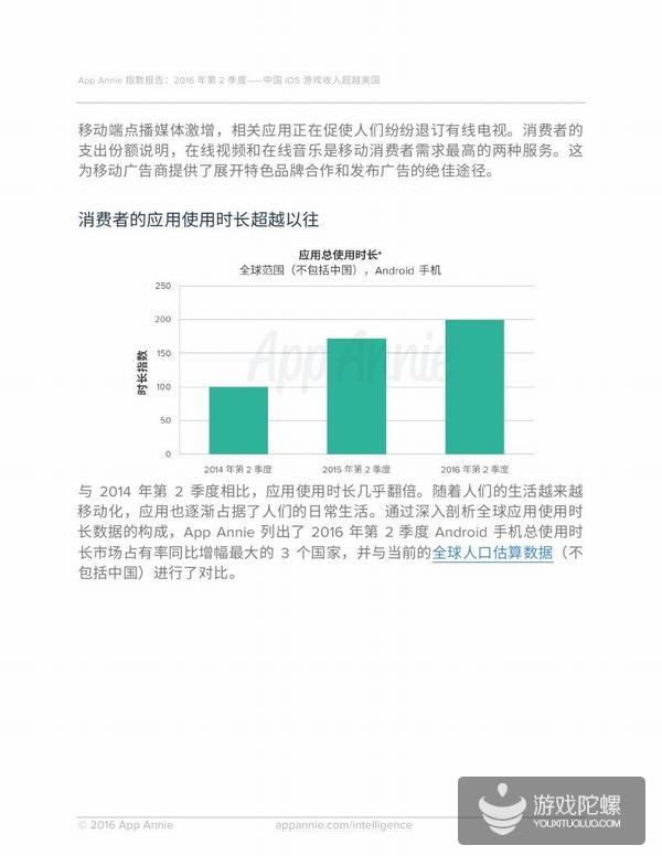 App Annie 2016年第二季度指数报告0006