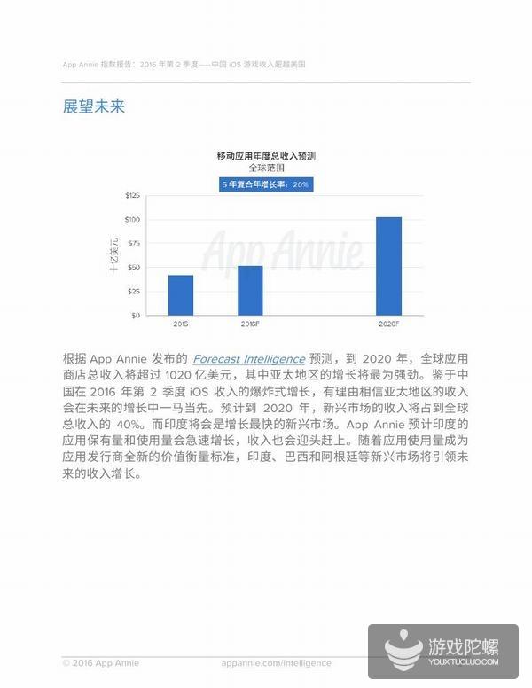 App Annie 2016年第二季度指数报告0008